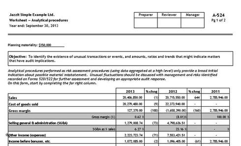 Audit Worksheet Template. 14 internal audit report templates free ...