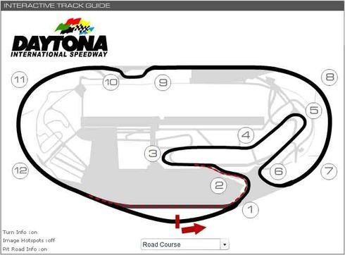 3C División // #4/8 Circuito Daytona Road // Confirmación de Asistencia (Domingo 17, 20:30) Fe73a60d-4d86-4604-bfbf-8e379d250585_inline