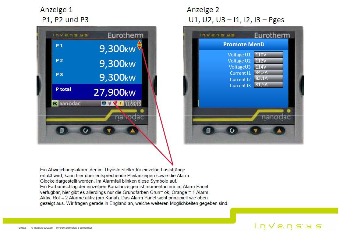 Modbus-Master TCPIP for 2604, 2704, 3500, Mini8